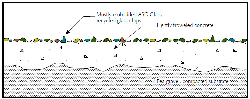 seeding glass diagram