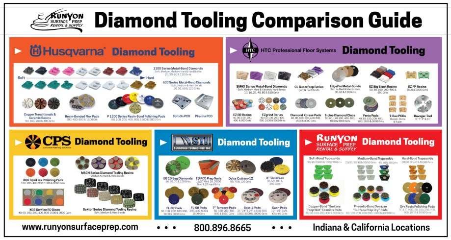 Runyon Diamond Tooling Comparison Guide