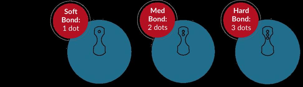 RSP Q8 Bond Code