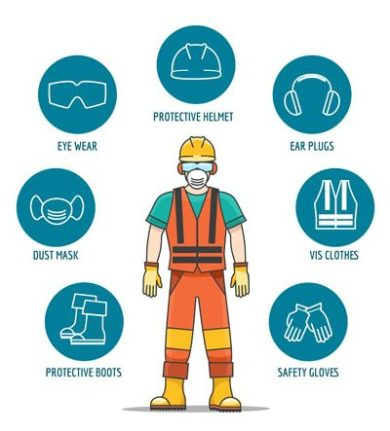 The Importance of Personal Protective Equipment
